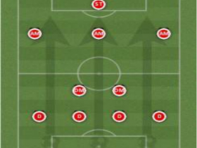 世界杯开幕,二次元角色征战世界杯旋风11人又该如何排兵?